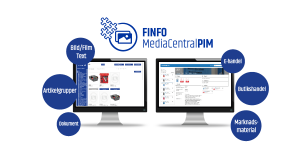 MediaCentral som ditt eget PIM -system
